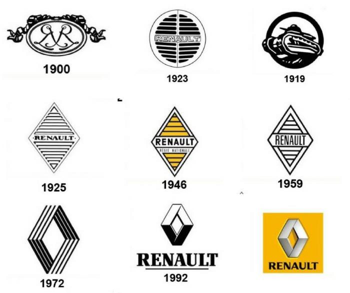 branding renault