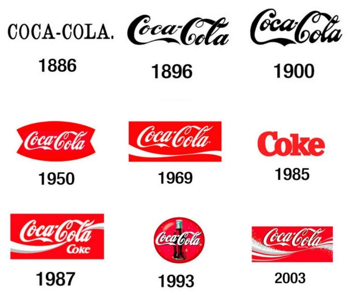 rediseñar tu logo cocacola mjgdoblado